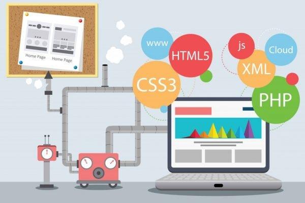 desenvolvimento web profissional
