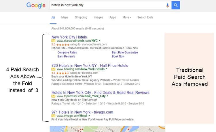 New-google-desktop-serp
