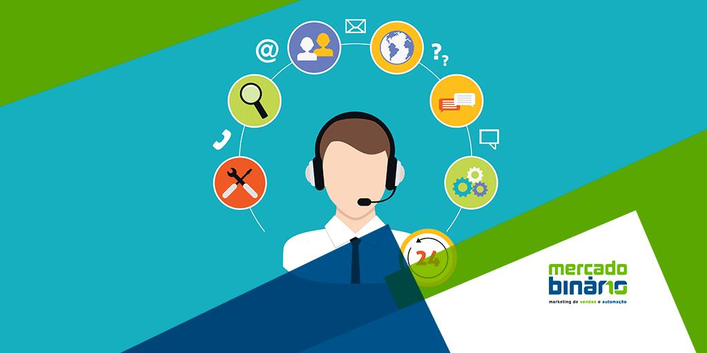 Serviço ao consumidor Como balancear atendimento humano e virtual.