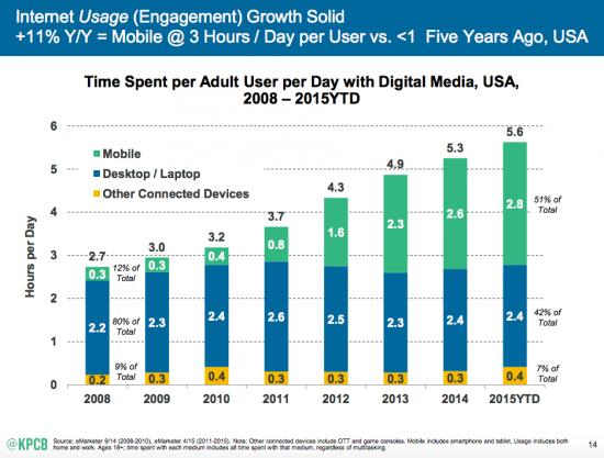 Mobile First: o que significa esse conceito?
